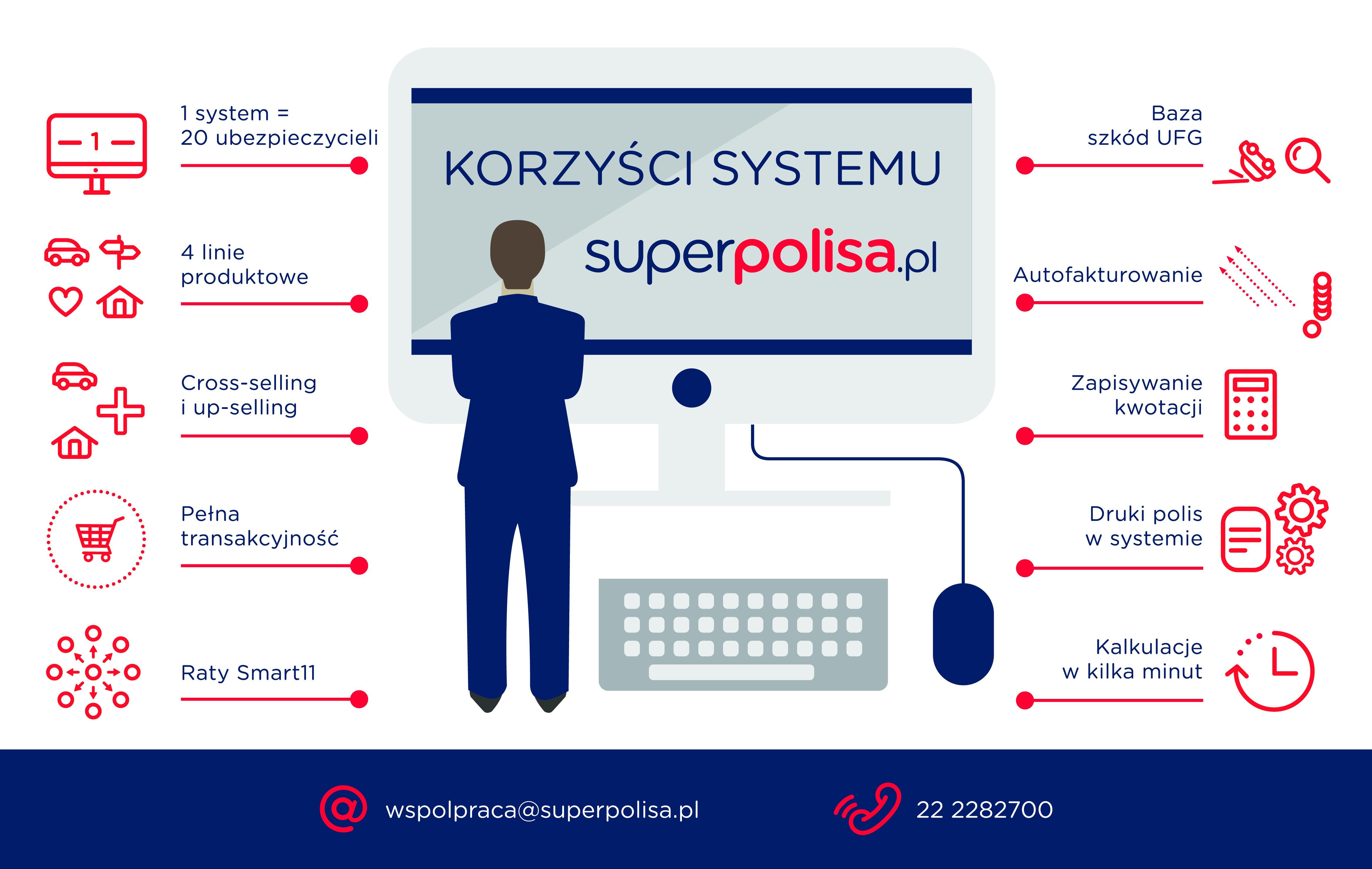 11_infografika_system