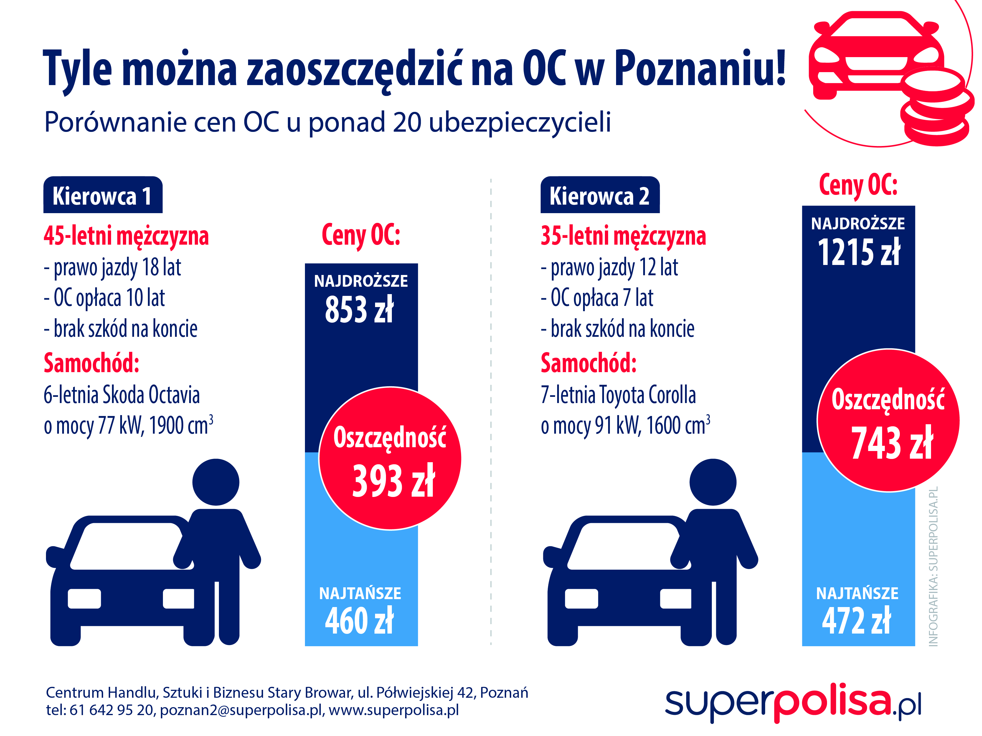 1. Infografika Superpolisa