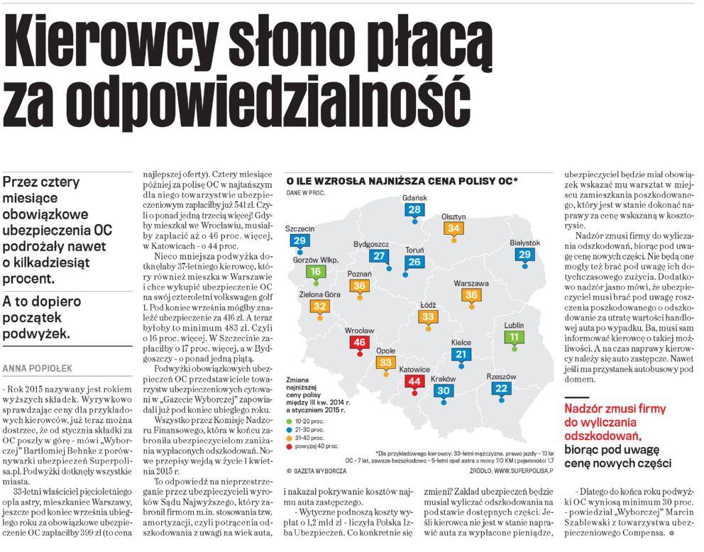 """""""Kierowcy słono płacą za odpowiedzialność"""" – Gazeta Wyborcza"""
