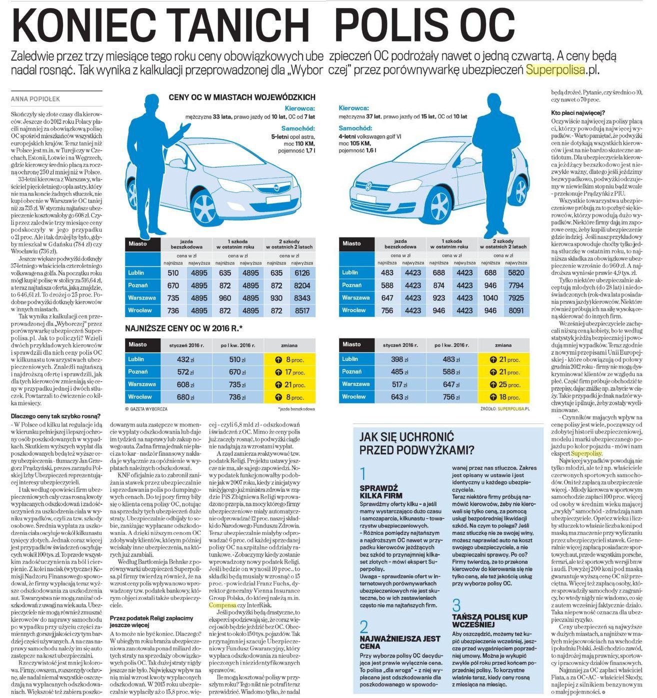 Koniec tanich polis OC – Gazeta Wyborcza