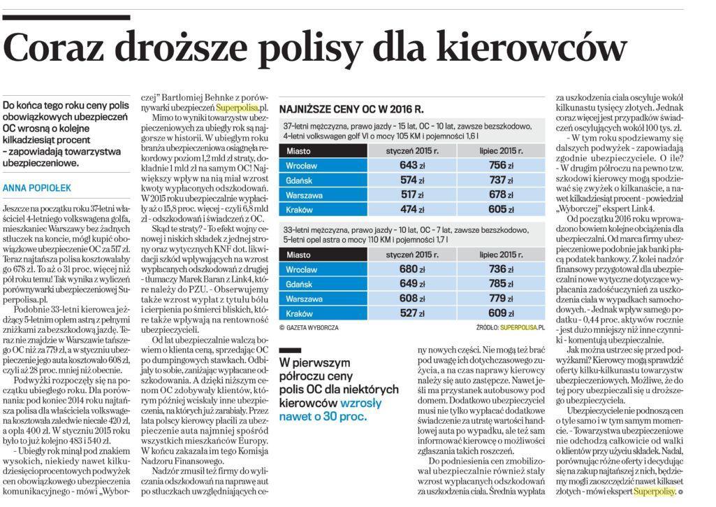 Coraz droższe polisy dla kierowców – Gazeta Wyborcza
