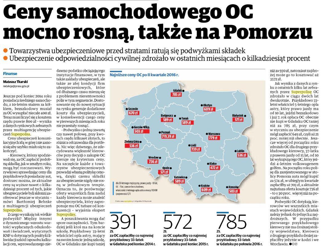 Ceny samochodowego OC mocno rosną, także na Pomorzu – Dziennik Bałtycki