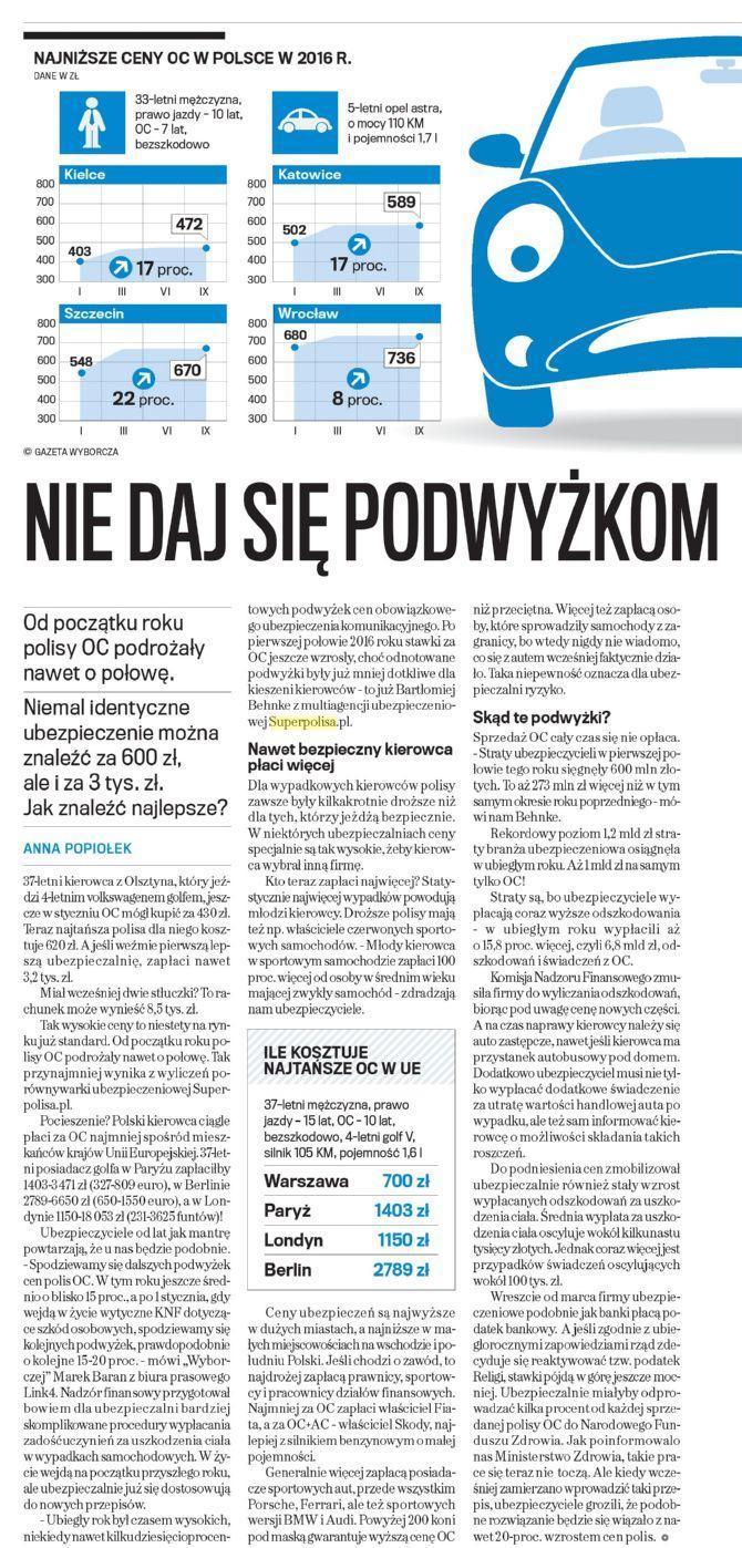 Nie daj się podwyżkom – Gazeta Wyborcza