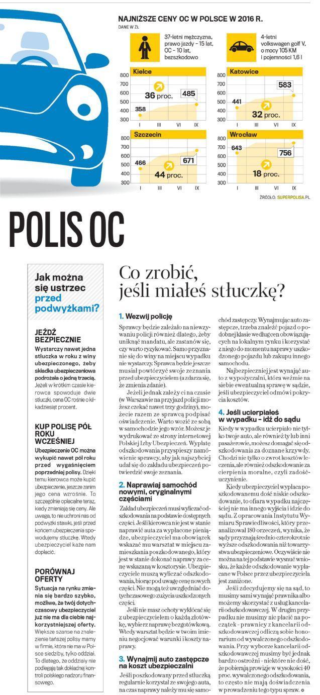 Polisa OC – Gazeta Wyborcza