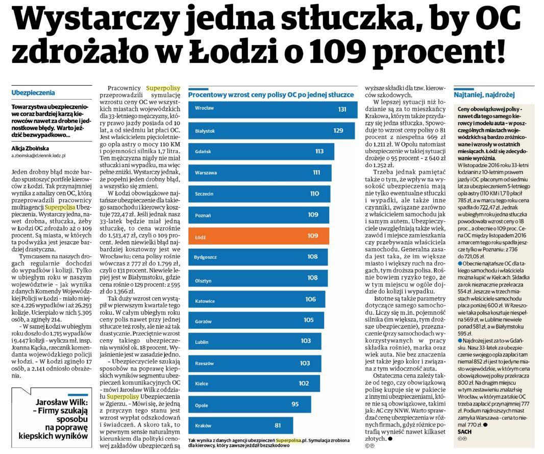 Wystarczy jedna stłuczka, by OC zdrożało w Łodzi o 109 procent!